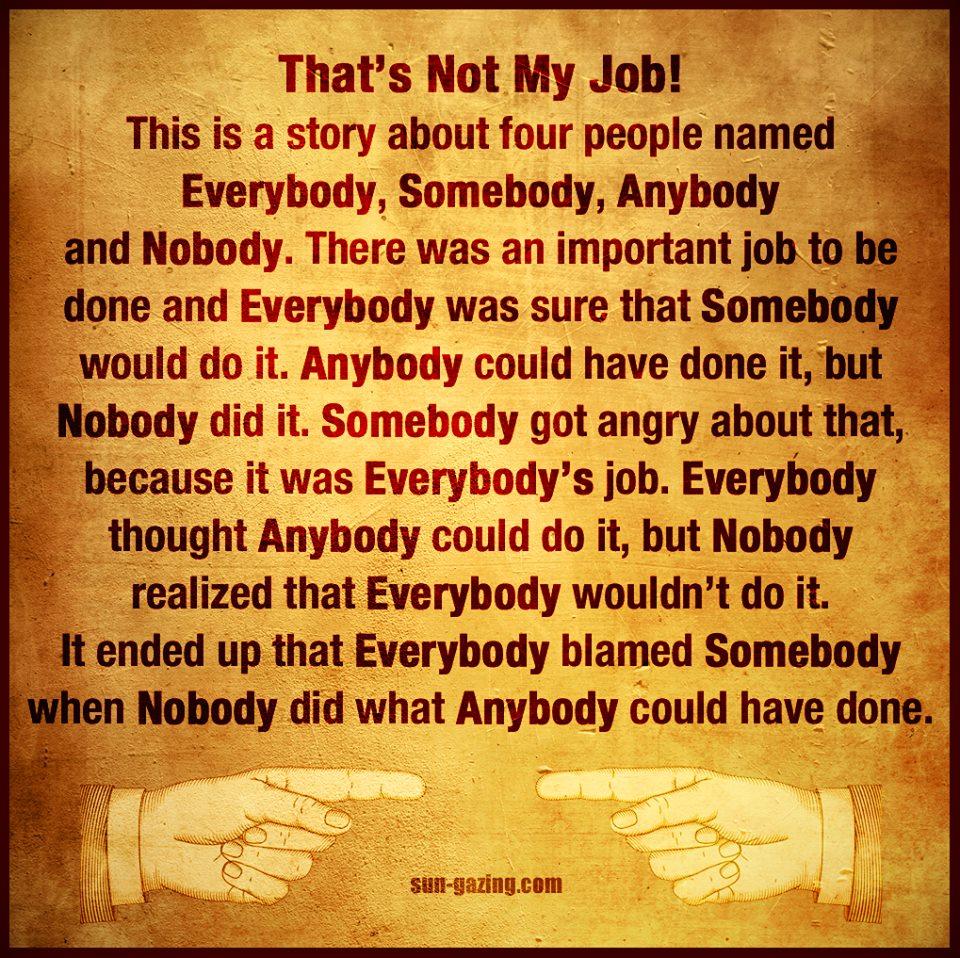 Everybody-Somebody-Anybody-Nobody