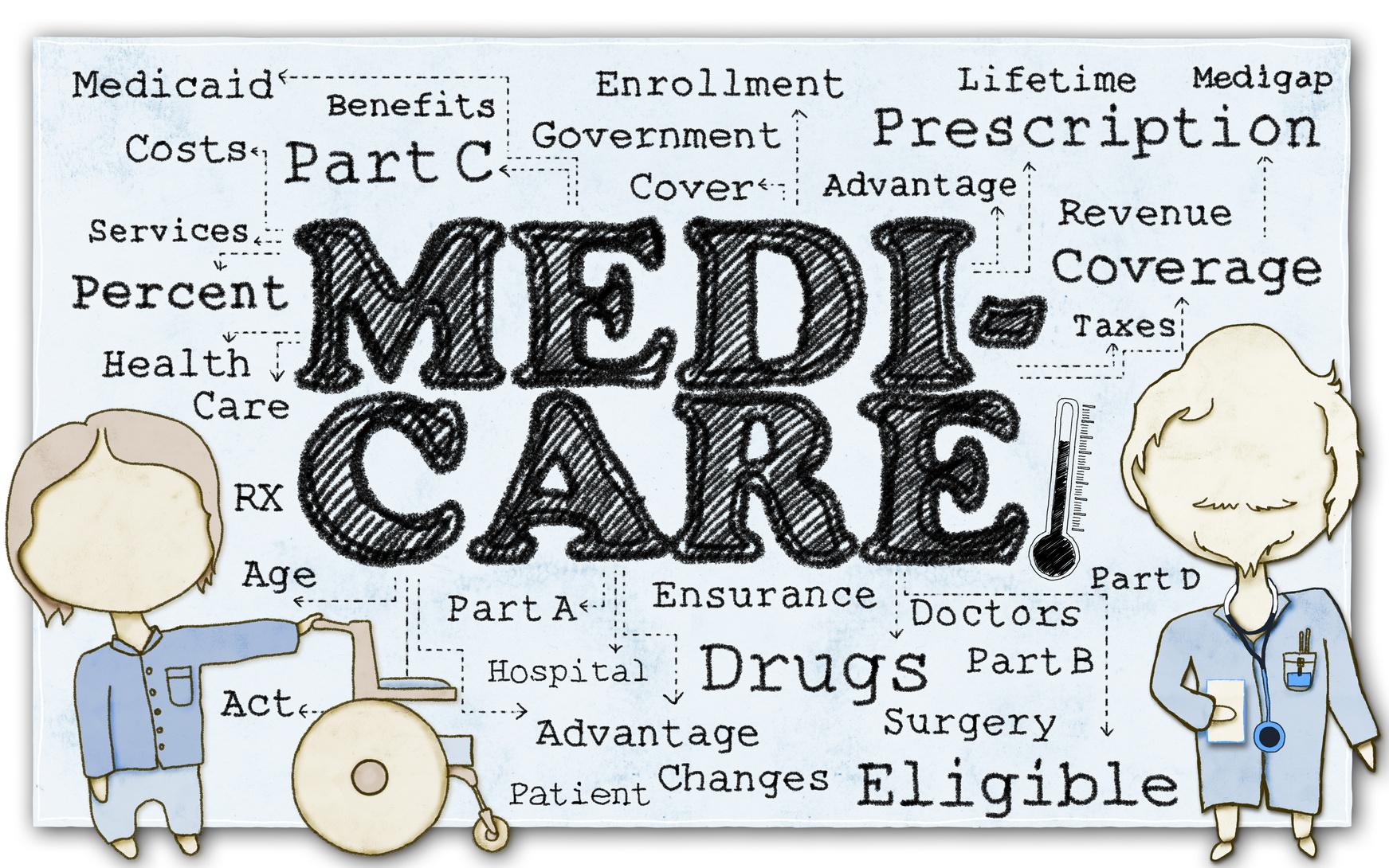 Age 75 Long Term Care Plan Medicare Part G Nursing